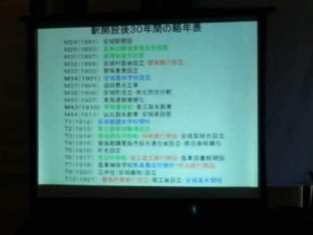 20141025_112252 まちのえき岡菊苑開業記念講演 - えき開設からの30年間
