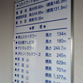写真: スカイワードあさひ No - 064:展望塔の概要
