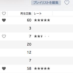TinkerToolでiTunesのレートを「0.5」単位に!? - 1
