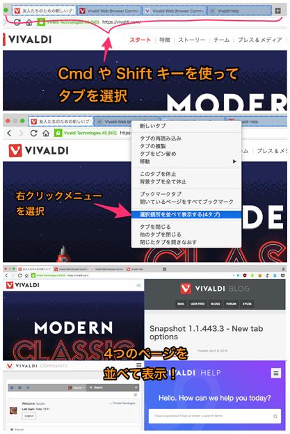 Vivaldi 1.0:タブタイリング - 10(右クリックを使ったタイリングの手順)