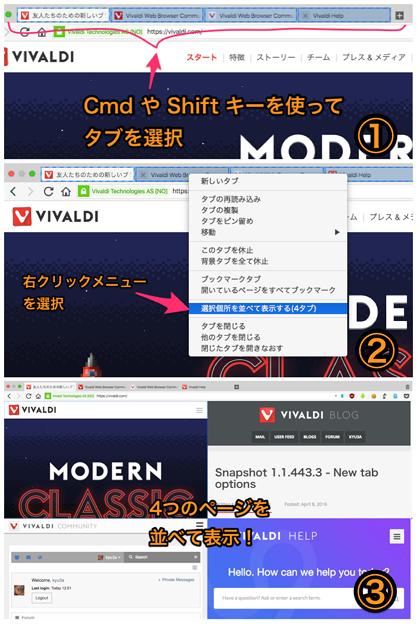 Vivaldi 1.0:タブタイリング - 11(右クリックを使ったタイリングの手順)