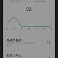 写真: Opera VPN:ブロックしたトラッキングの数をTwitterで共有! - 2