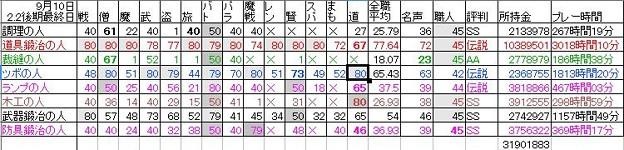 dqx_20140911level