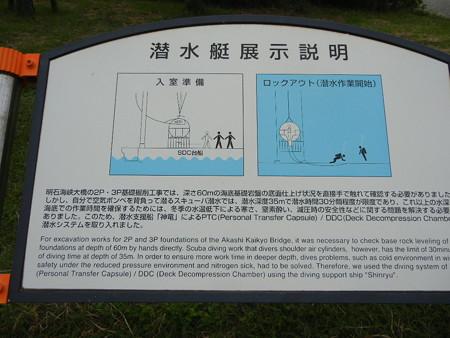 潜水艇の説明