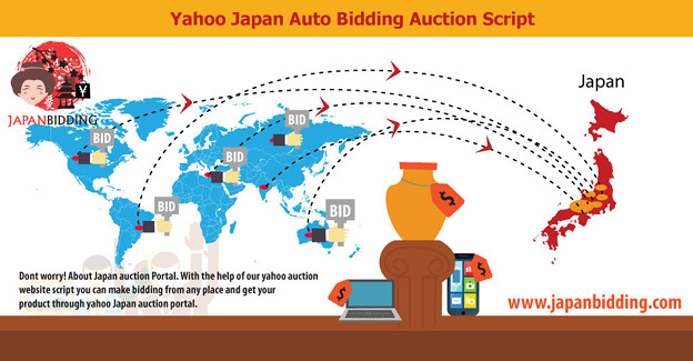 Yahoo Japan Auto Bidding