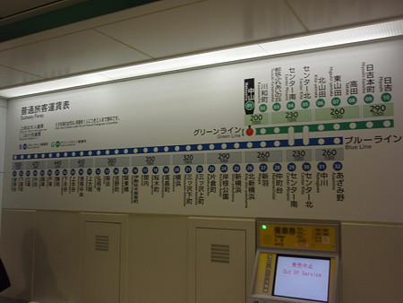 普通旅客運賃表