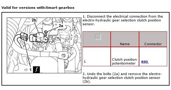 写真: GTAクラッチポジションセンサー