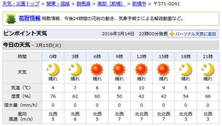2016年3月15日MAV天気予報は強風