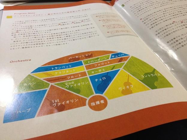 写真: 東京ハートフェルトフィルハーモニック管弦楽団 第12回公演 パンフレット