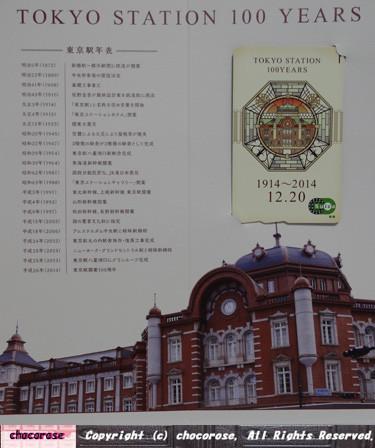 100周年Suicaと台紙