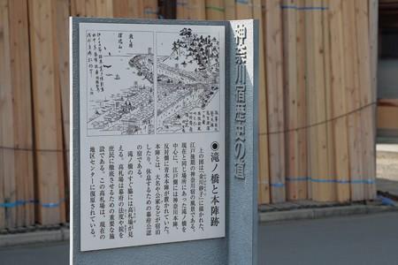 2015.10.22 横浜神奈川区 滝の川 東海道神奈川宿
