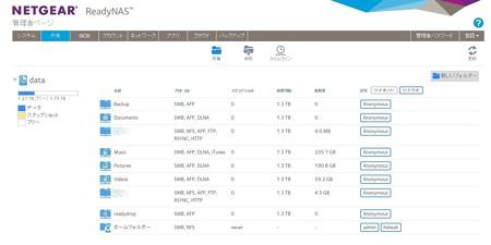 2016.01.21 ReadyNAS デジタル資産