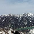 後立山連峰パノラマ