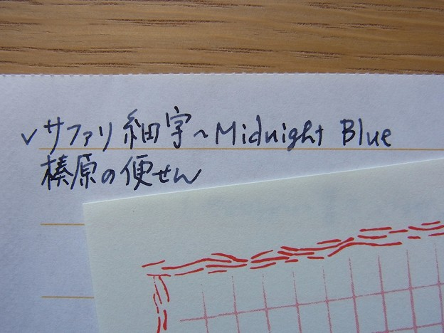 Lamy Safari (F) & Midnight Blue & Haibara Letter Paper handwriting