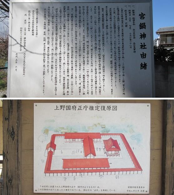 蒼海城(前橋市)総社明神・宮鍋神社/上野国府