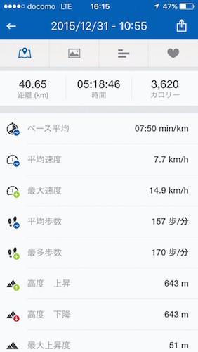 生まれて初めて40kmを走った