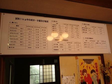 27 7 福島 月光温泉大浴場 3