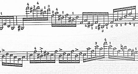 中野・江古田 バイオリン 個人レッスン ヴィオラ 吉瀬弥恵子 ワイズ音楽教室 エチュードの指番号